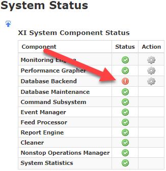 ndo2db not running database backend not running